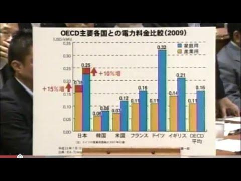 【偽装社会】説明文が重要 日本の電気代は偽装された巨額裏金作りだった! 電気代と騙されて黒幕税(裏金税、アメリカ税、官僚税)を騙し取られている 電力モンスターシステムの不正の守護神は検察と最高裁