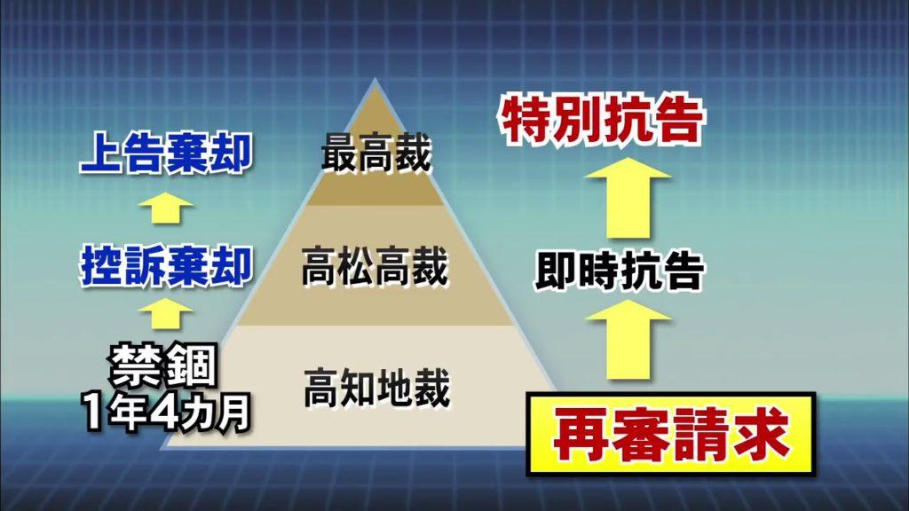 【偽装社会】日本の裁判がインチキである証拠 魔物に操られた占領兵士達 日本の警察官、検察官、裁判官は占領のコントロールタワーだからこうなる